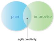 Agile_4